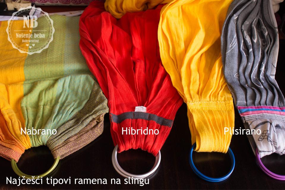 Najčešći tipovi ramena na slingovima. Slijeva na desno: Girasol, PixieKid, Milili Wraps & Slings.