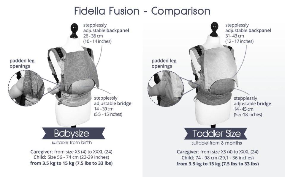 Fidella Fusion: Usporedba veličina baby i toddler. Preuzeto sa stranice proizvođača.