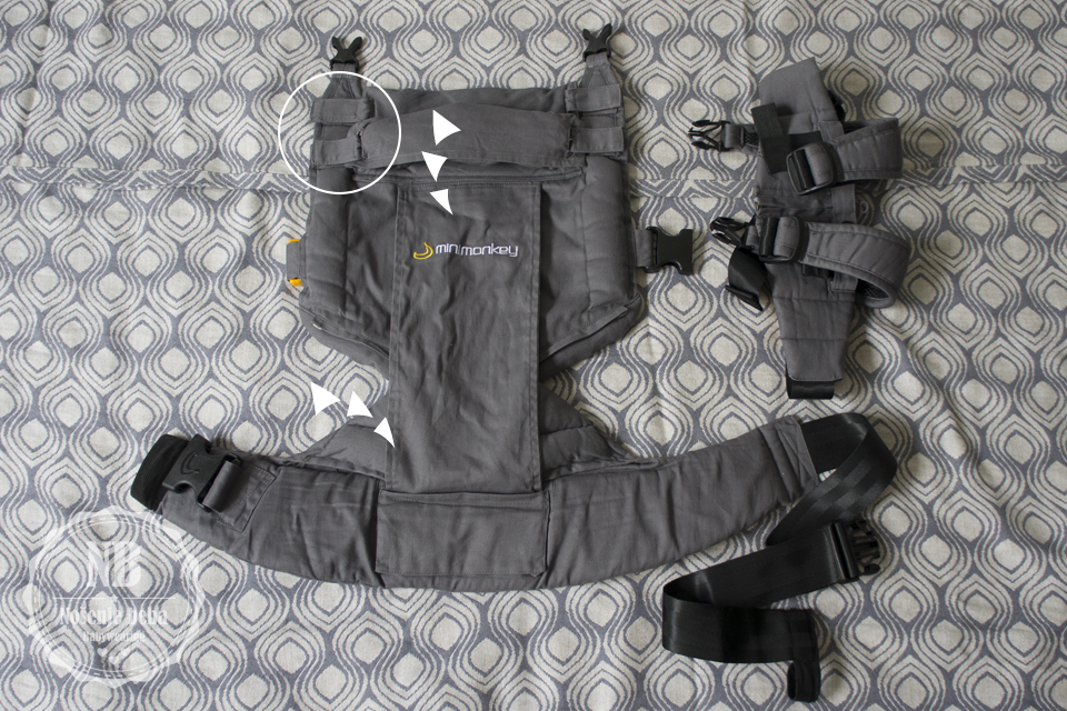 Značajke nosiljke s prave strane sa suženim panelom u pripremi za nošenje bebe naprijed, prema van.