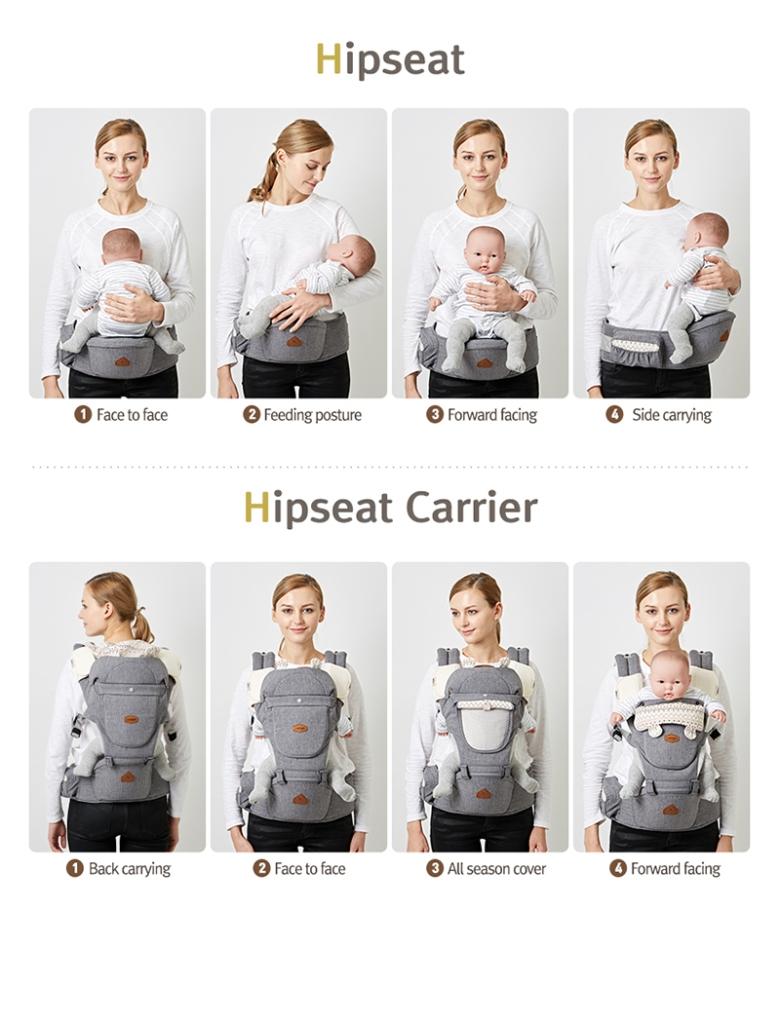 I-Angel Hip Seat Baby Carrier (manji model s punim panelom) omogućuje nošenje bebe u 7 položaja. Infografika je preuzeta sa stranice 2manybabies.com